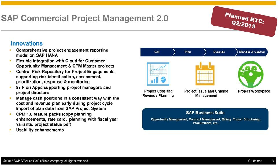 Repository for Project Engagements supporting risk identification, assessment, prioritization, response & monitoring 8+ Fiori Apps supporting project managers and project directors Manage