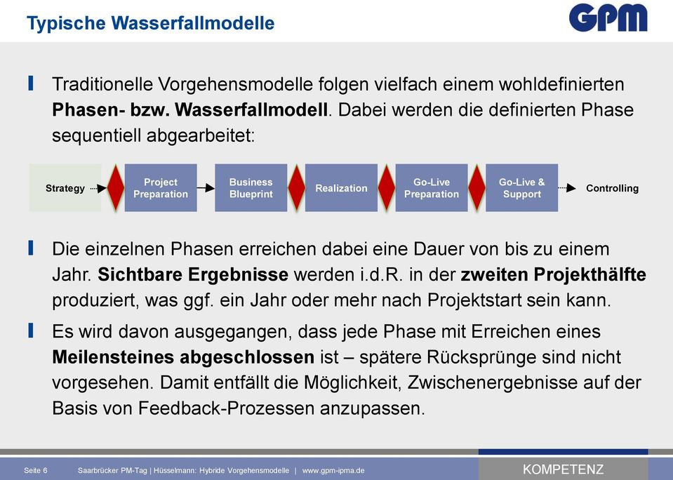 Dabei werden die definierten Phase sequentiell abgearbeitet: Strategy Project Preparation Business Blueprint Realization Go-Live Preparation Go-Live & Support Controlling Die einzelnen