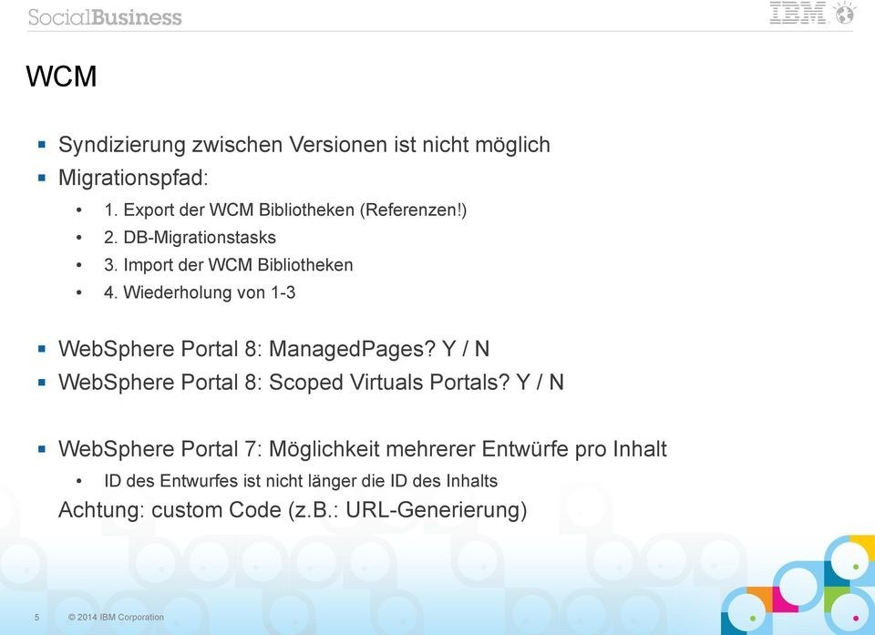 Y / N WebSphere Portal 8: Scoped Virtuals Portals?