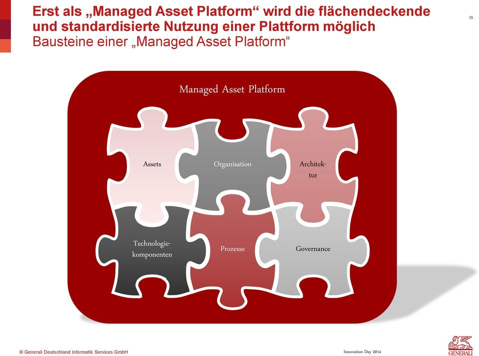 einer Managed Asset Platform 15 Managed Asset Platform Assets