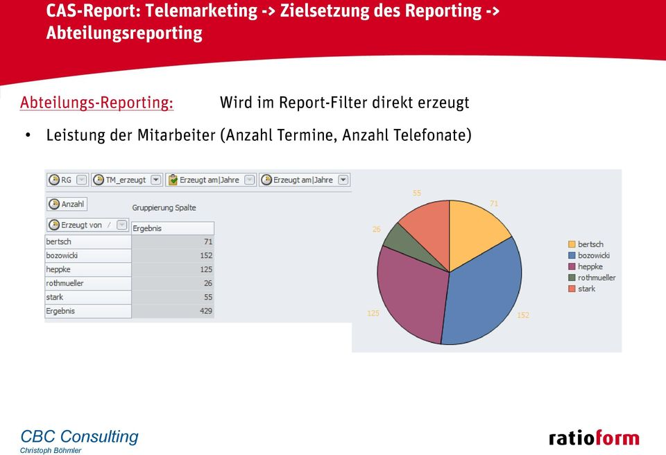 Abteilungs-Reporting: Wird im Report-Filter