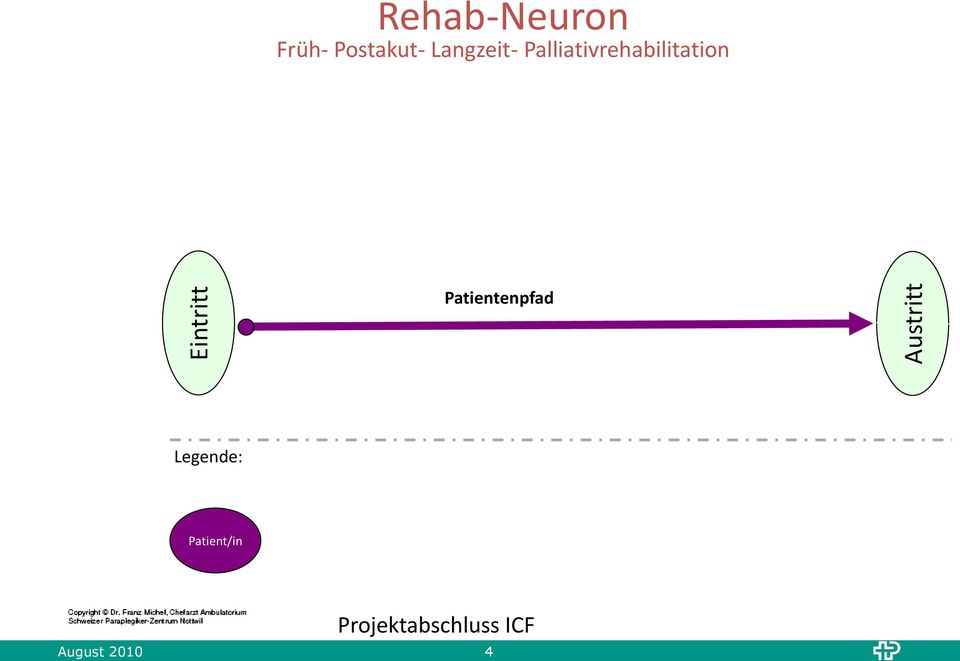 Palliativrehabilitation Patientenpfad