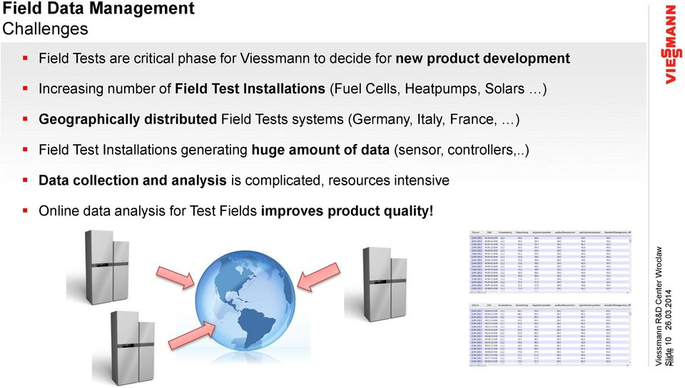 number of Field Test Installations (Fuel Cells, Heatpumps, Solars ) Geographically distributed Field Tests systems (Germany, Italy,
