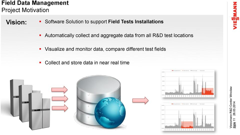 Field Tests Installations Automatically collect and aggregate data from all R&D test