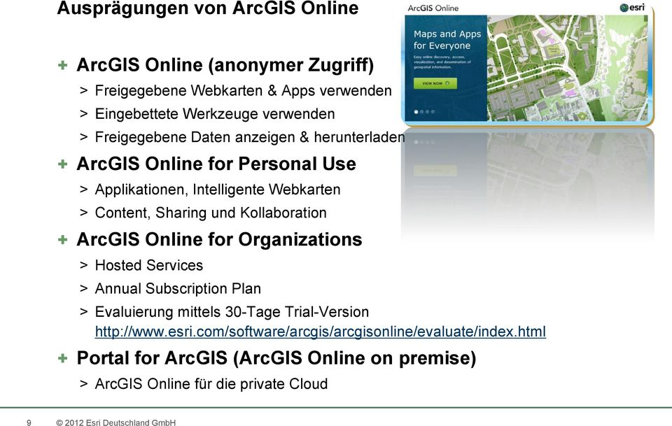 Kollaboration + ArcGIS Online for Organizations > Hosted Services > Annual Subscription Plan > Evaluierung mittels 30-Tage Trial-Version