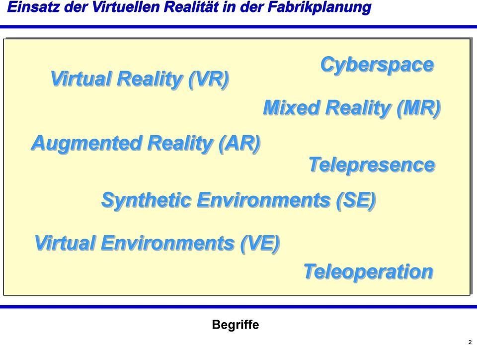 Telepresence Synthetic Environments (SE)