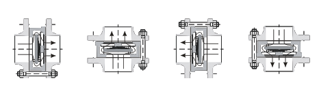 The diagram values are valid for water at 20 C. These are measured values through valves assembled in horizontal pipes.
