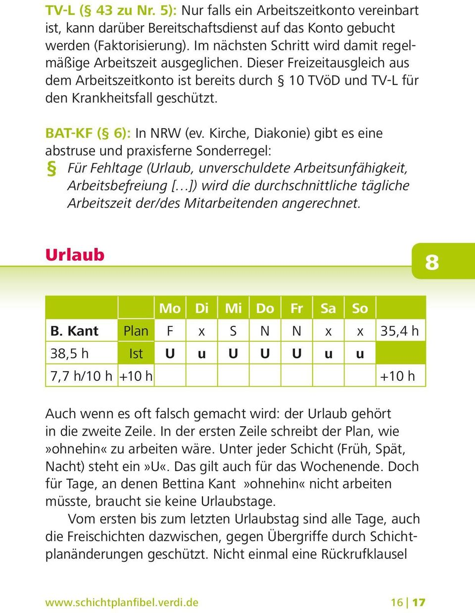 BAT-KF ( 6): In NRW (ev.