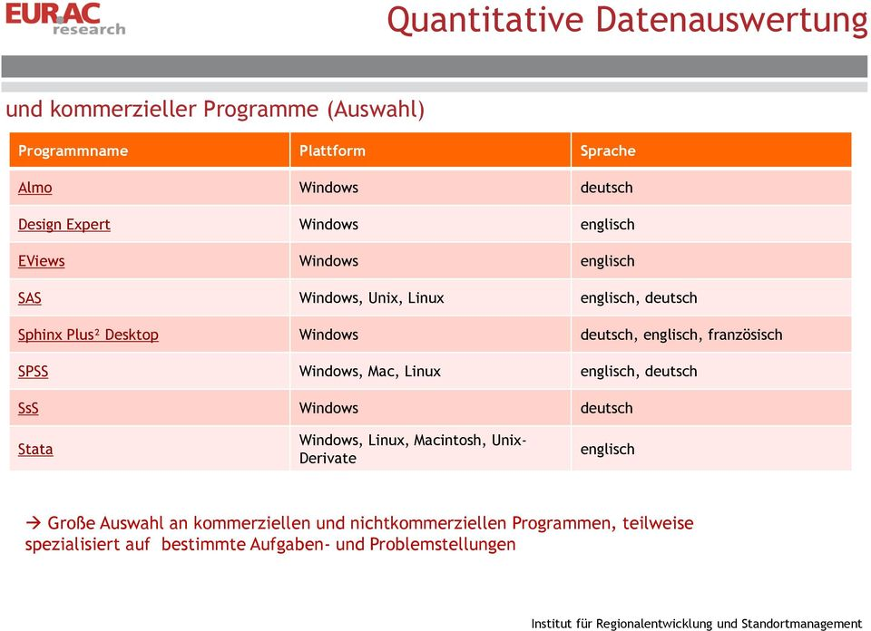 französisch SPSS Windows, Mac, Linux englisch, deutsch SsS Windows deutsch Stata Windows, Linux, Macintosh, Unix- Derivate englisch