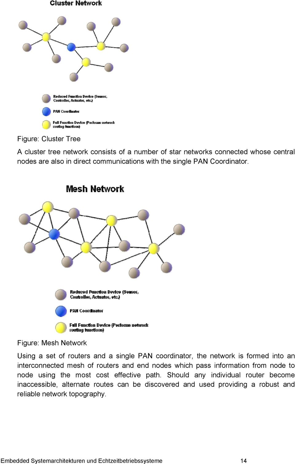 Figure: Mesh Network Using a set of routers and a single PAN coordinator, the network is formed into an interconnected mesh of routers and end nodes
