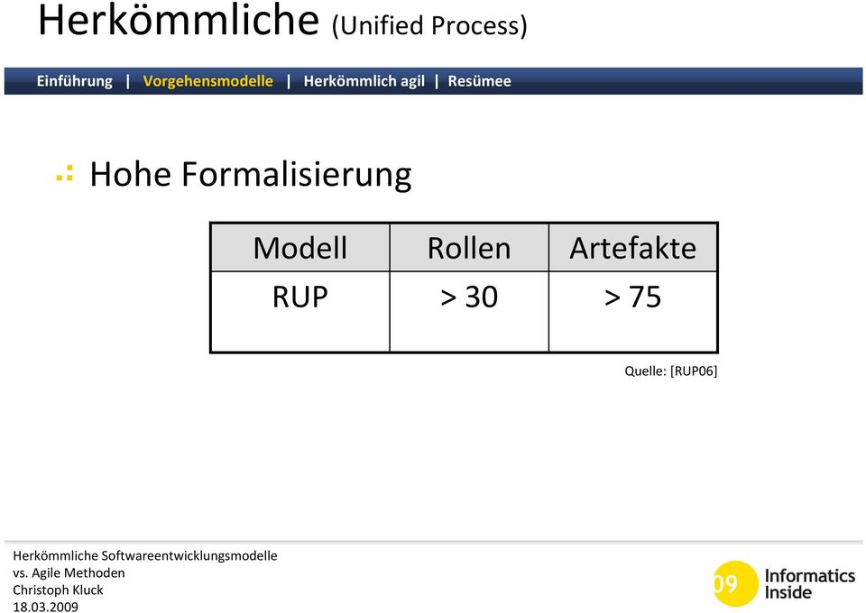 Formalisierung Modell RUP