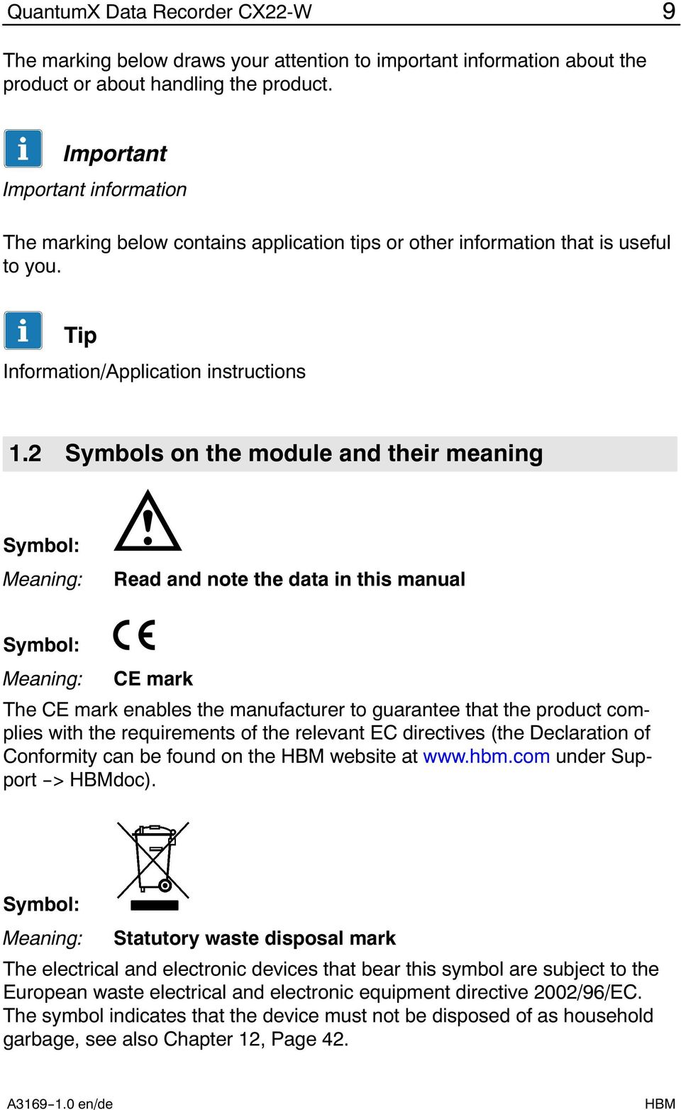 2 Symbols on the module and their meaning Symbol: Meaning: Read and note the data in this manual Symbol: Meaning: CE mark The CE mark enables the manufacturer to guarantee that the product complies
