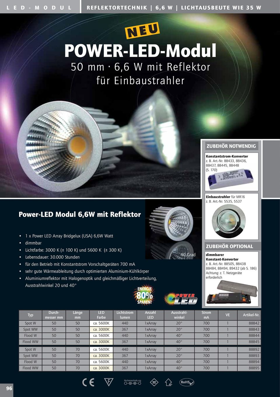 5535, 5537 1 x Power Array Bridgelux (USA) 6,6W Watt dibar Lichtfarbe: 3000 K (± 100 K) und 5600 K (± 300 K) Lebensdauer: 30.