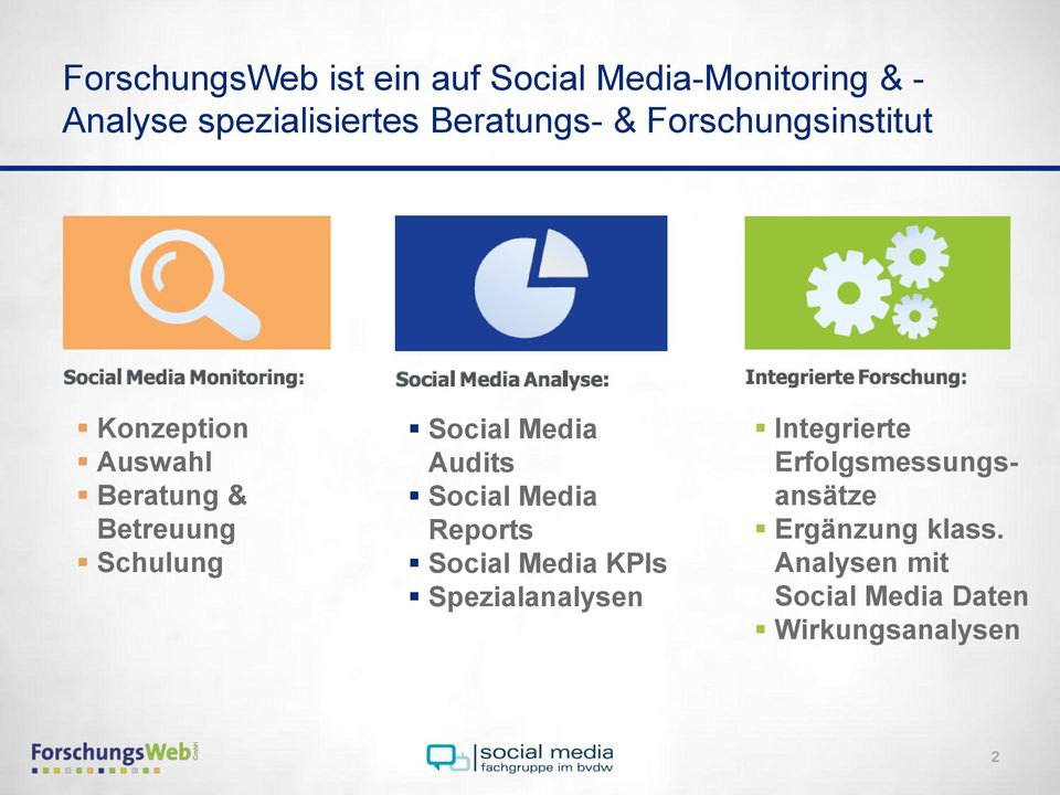 Social Media Audits Social Media Reports Social Media KPIs Spezialanalysen