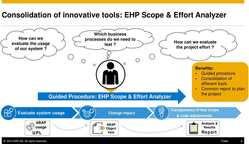 Guided Procedure: EHP Scope & Effort Analyzer Benefits: Guided procedure Consolidation of different tools Common report to plan