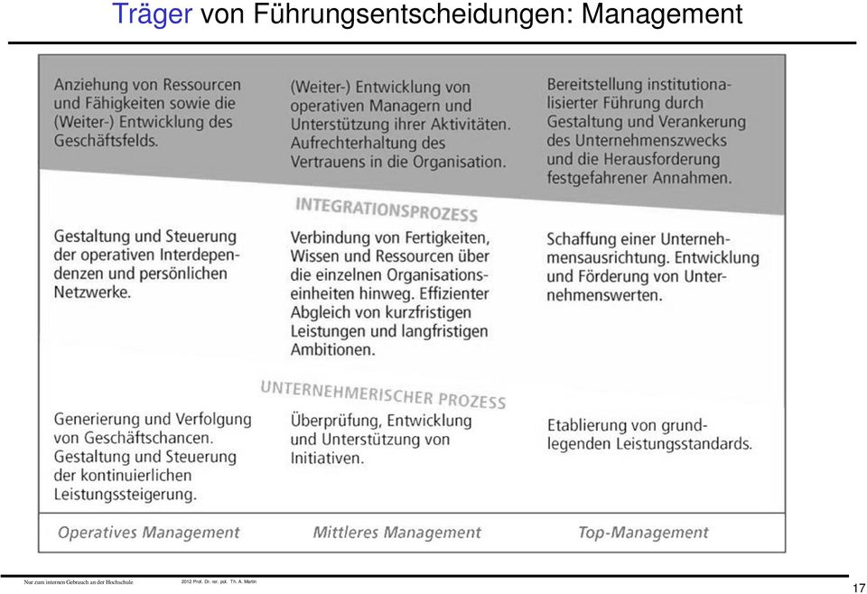 grant nippa strategisches management