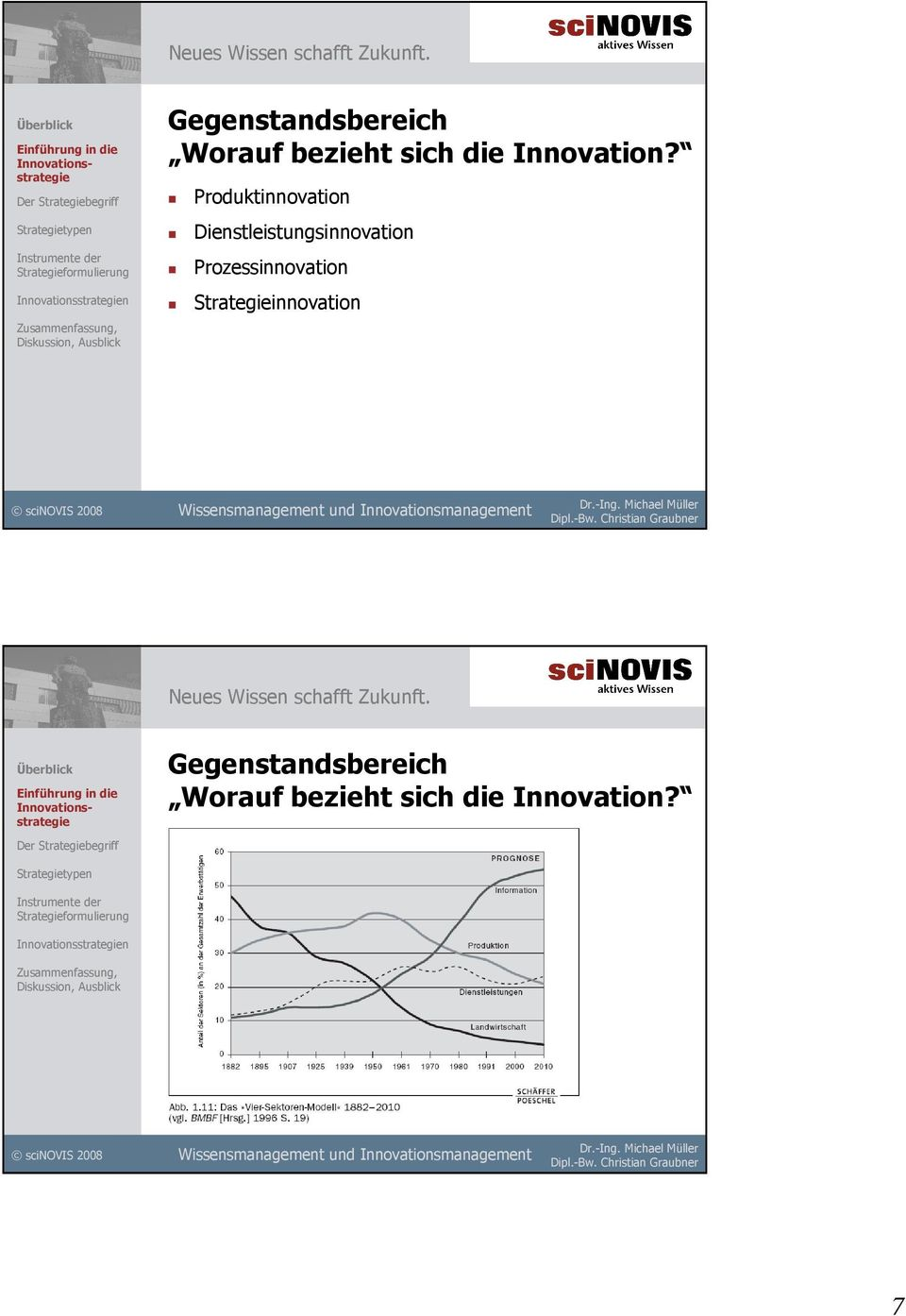 Produktinnovation Dienstleistungsinnovation