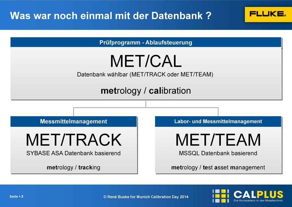 metrology / calibration Messmittelmanagement MET/TRACK SYBASE ASA Datenbank