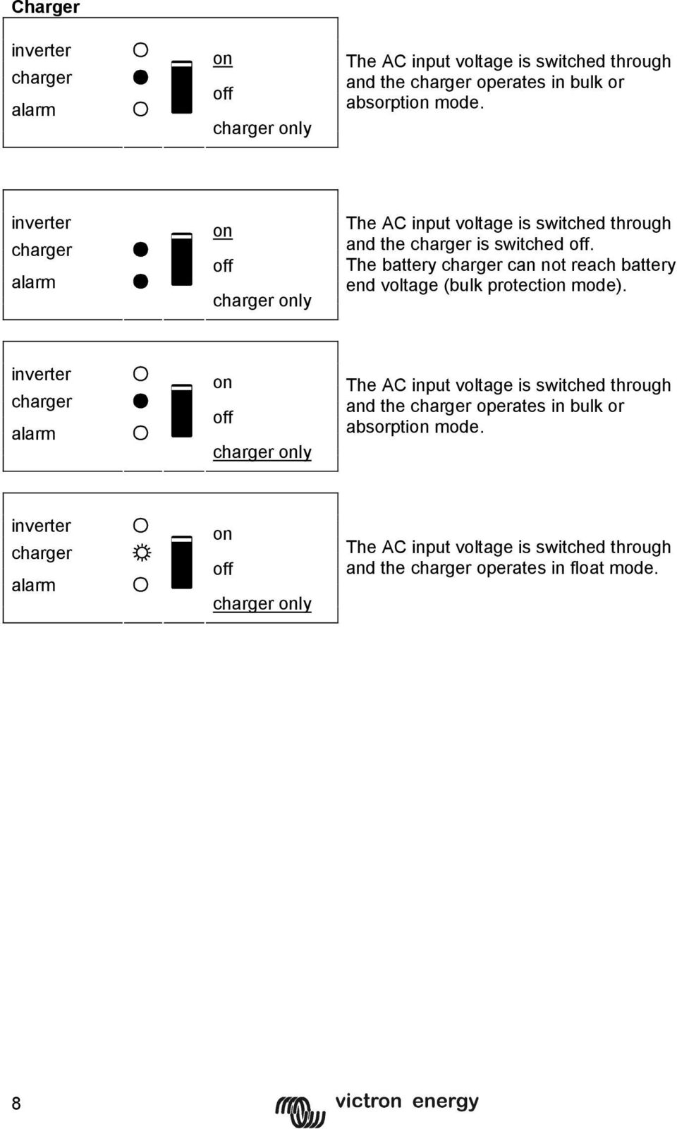 The battery charger can not reach battery end voltage (bulk protection mode).