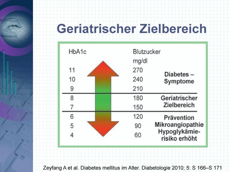 Diabetes mellitus im