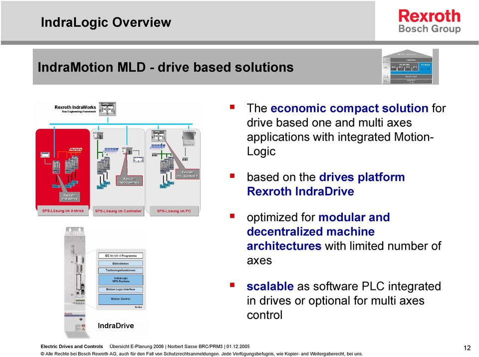 Rexroth IndraDrive optimized for modular and decentralized machine architectures with limited