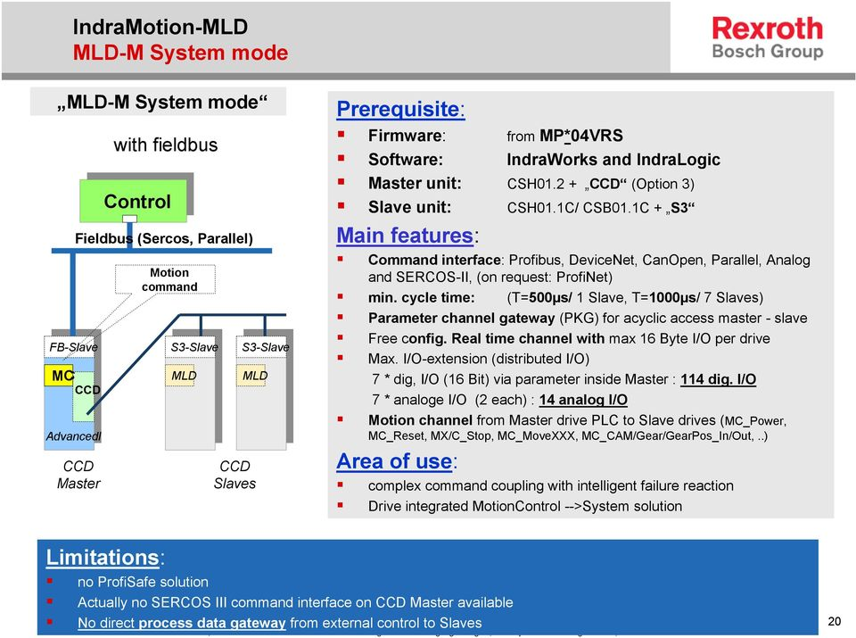 1C + S3 Main features: Command interface: Profibus, DeviceNet, CanOpen, Parallel, Analog and SERCOS-II, (on request: ProfiNet) min.