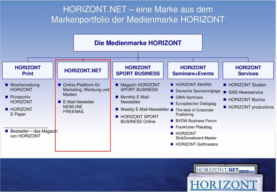 Marketing, Werbung und Medien E-Mail-Newletter NEWLINE FREEMAIL Magazin HORIZONT SPORT BUSINESS Monthly E-Mail- Newsletter HORIZONT SPORT BUSINESS Online HORIZONT AWARD Deutsche Sponsoringtage
