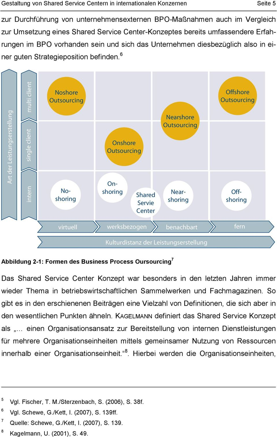 6 Art der Leistungserstellung single client multi client intern Noshore Outsourcing Onshore Outsourcing Shared Servie Center Nearshore Outsourcing Offshore Outsourcing Noshoring Onshoring Nearshoring