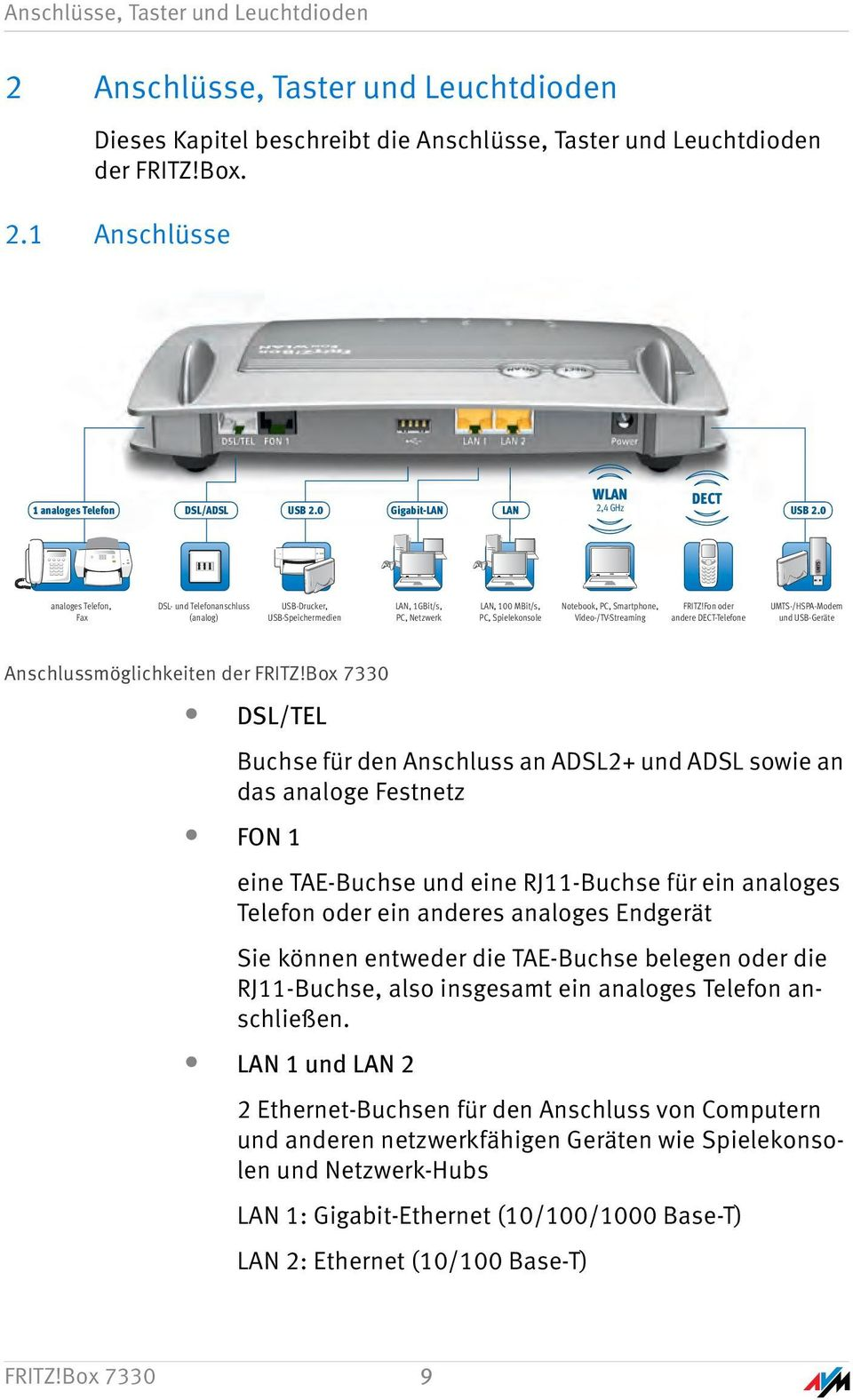 0 analoges Telefon, Fax DSL- und Telefonanschluss (analog) USB-Drucker, USB-Speichermedien LAN, 1GBit/s, PC, Netzwerk LAN, 100 MBit/s, PC, Spielekonsole Notebook, PC, Smartphone, Video-/TV-Streaming