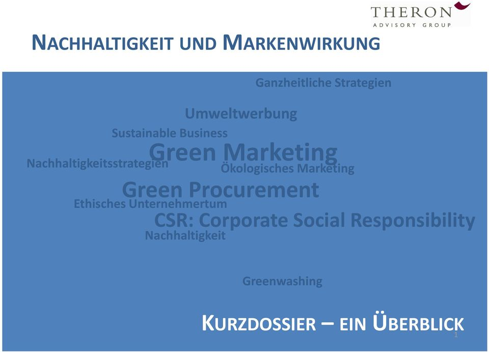 Marketing Nachhaltigkeit Ökologisches Marketing Green Procurement