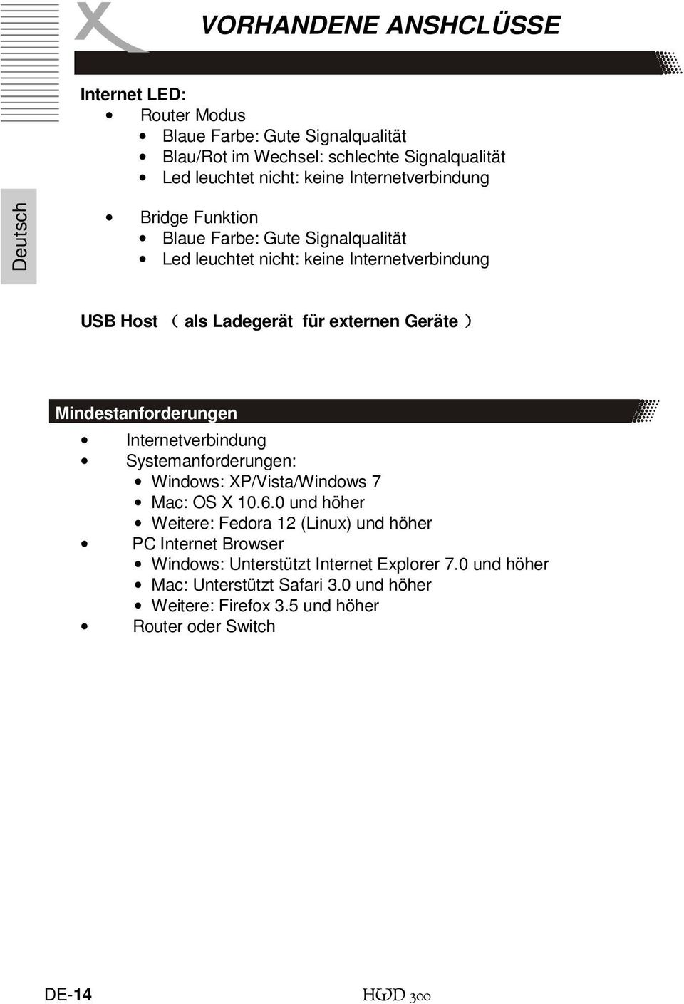 ) Mindestanforderungen Internetverbindung Systemanforderungen: Windows: XP/Vista/Windows 7 Mac: OS X 10.6.