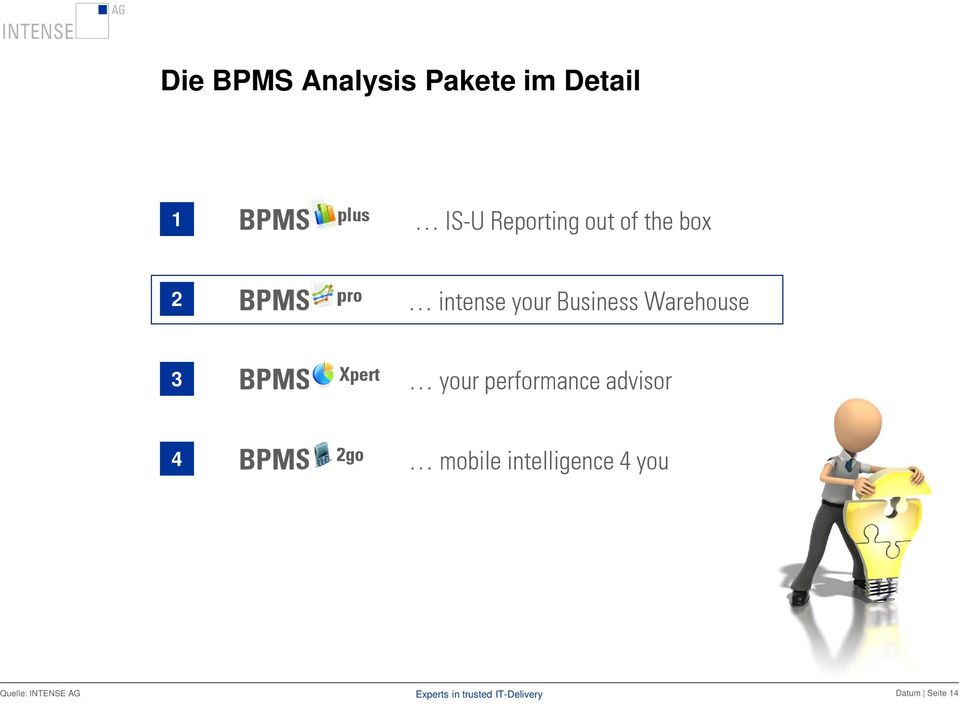 Business Warehouse 3 BPMS Xpert your performance