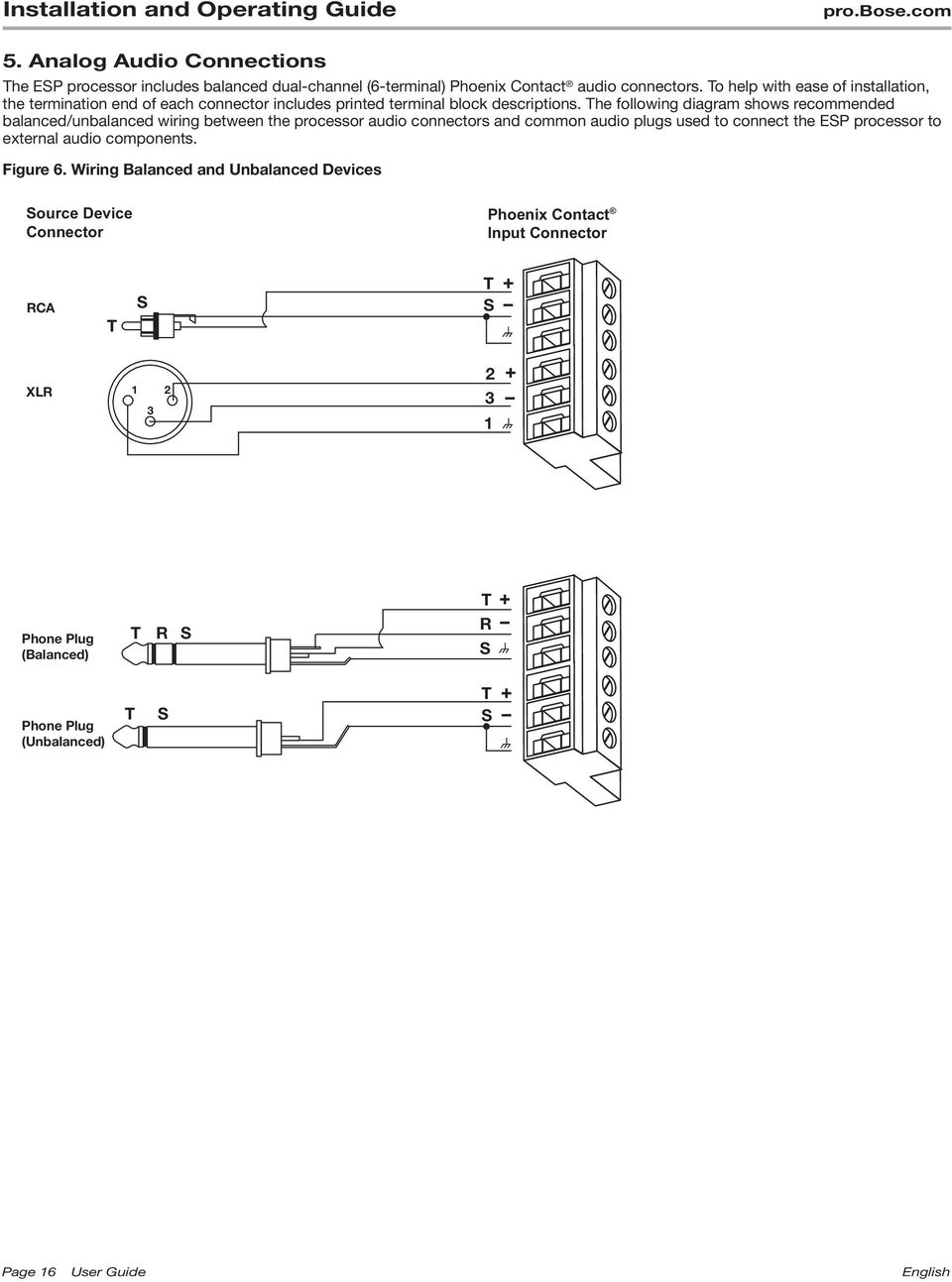 The following diagram shows recommended balanced/unbalanced wiring between the processor audio connectors and common audio plugs used to connect the ESP processor to external