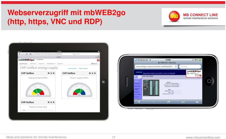 VNC und RDP) Ideas and