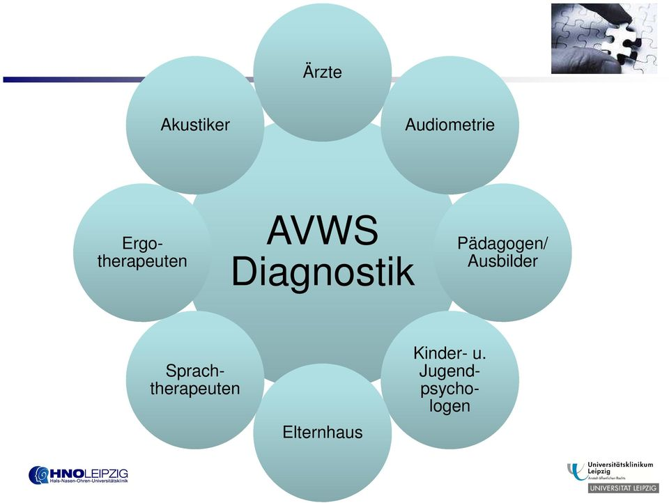 AVWS Diagnostik Pädagogen/