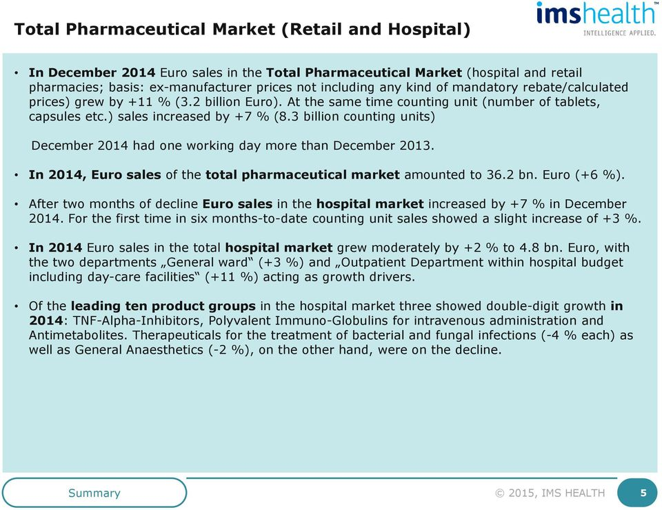 3 billion counting units) December 20 had one working day more than December 2013. In 20, Euro sales of the total pharmaceutical market amounted to 36.2 bn. Euro (+6 %).
