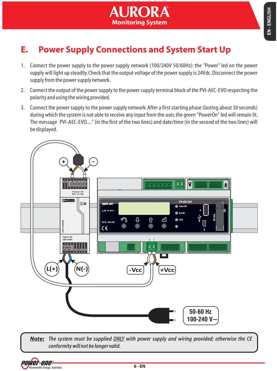 Disconnect the power supply from the power supply network. 2.