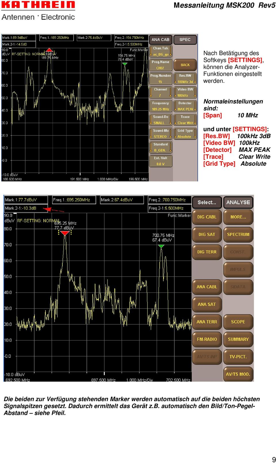 BW] 100kHz 3dB [Video BW] 100kHz [Detector] MAX PEAK [Trace] Clear Write [Grid Type] Absolute Die beiden zur