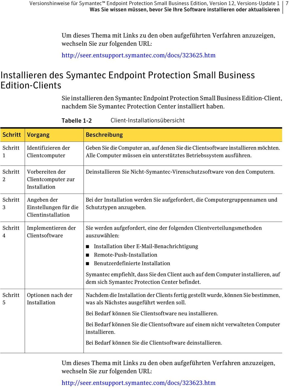 htm Installieren des Symantec Endpoint Protection Small Business Edition-Clients Sie installieren den Symantec Endpoint Protection Small Business Edition-Client, nachdem Sie Symantec Protection