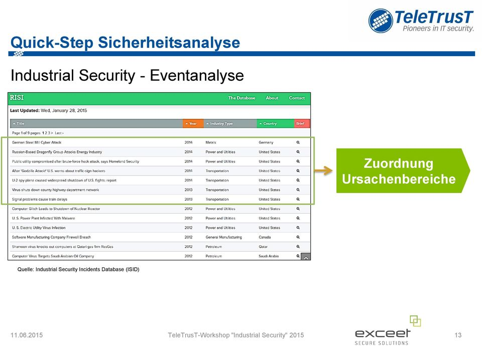 Industrial Security Incidents Database (ISID) 11.06.
