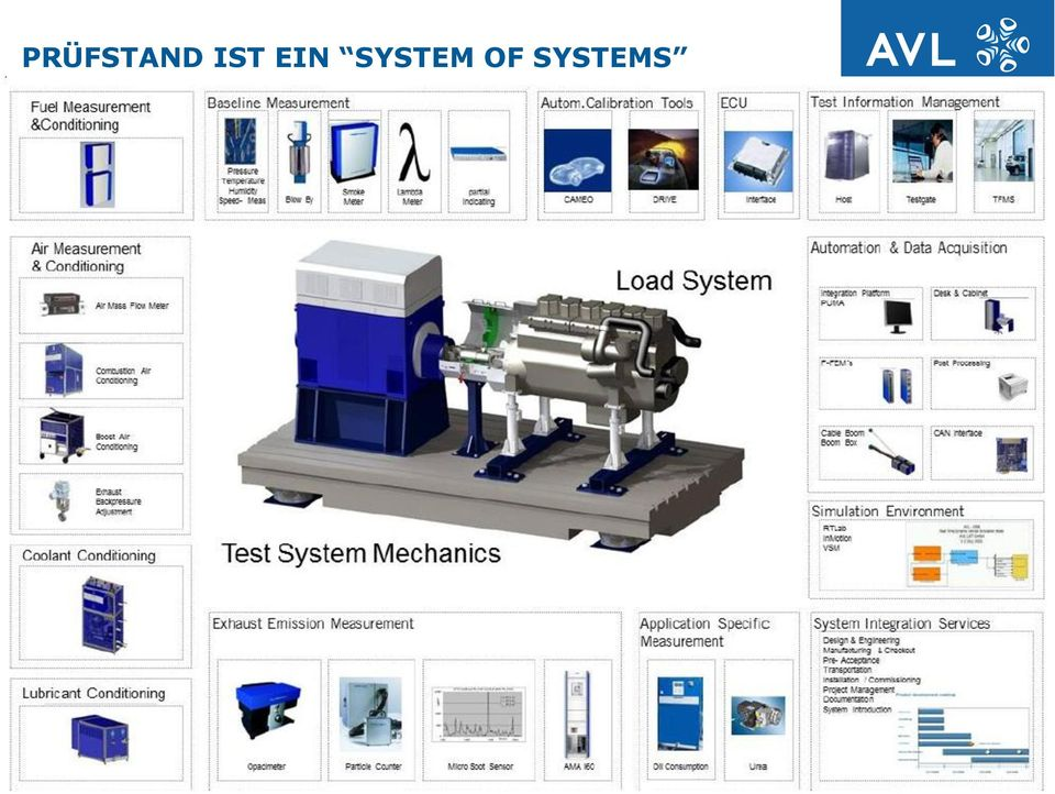 List GmbH Instrumentation