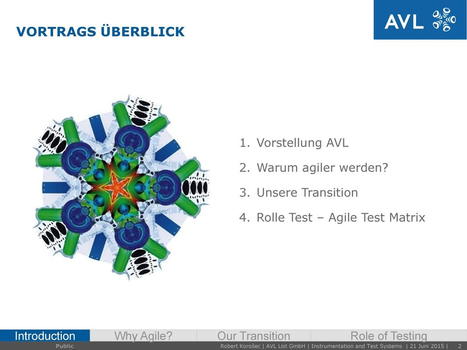Rolle Test Agile Test Matrix Introduction Why Agile?