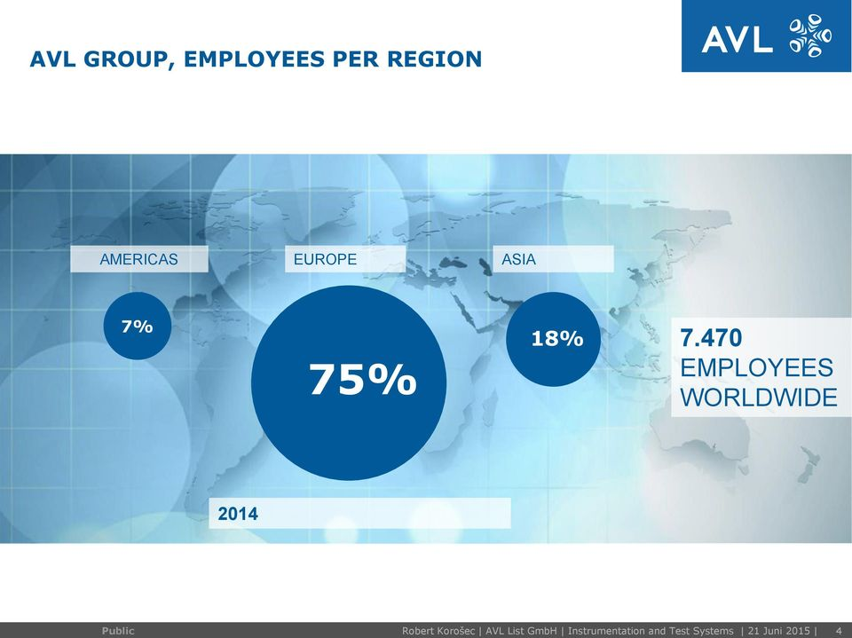 470 EMPLOYEES WORLDWIDE 2014 Robert