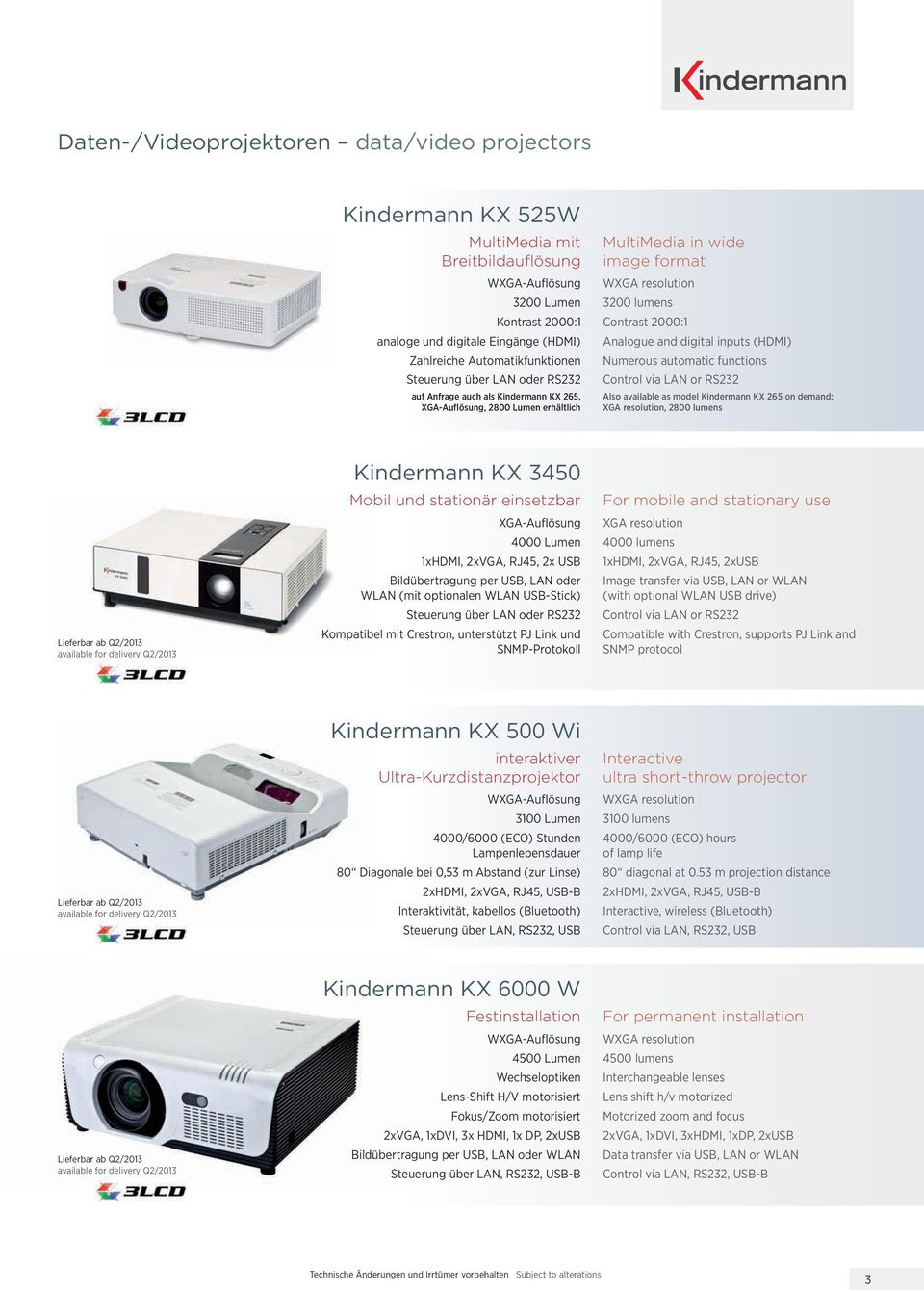 2000:1 Analogue and digital inputs (HDMI) Numerous automatic functions Control via LAN or RS232 Also available as model Kindermann KX 265 on demand: XGA resolution, 2800 lumens Lieferbar ab Q2/2013