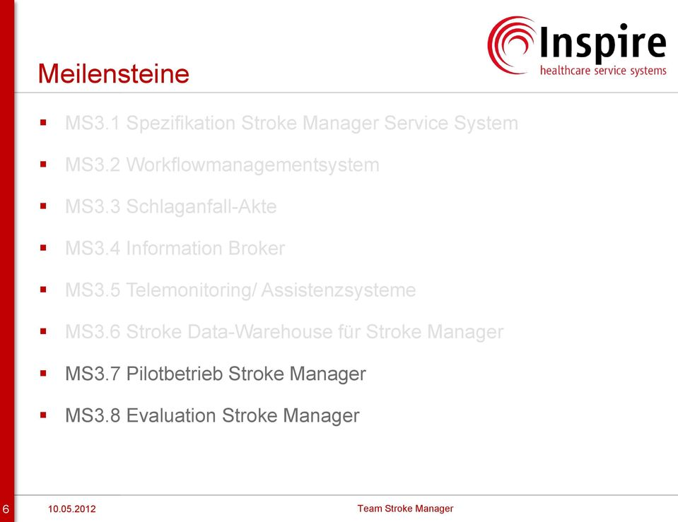 4 Information Broker MS3.5 Telemonitoring/ Assistenzsysteme MS3.