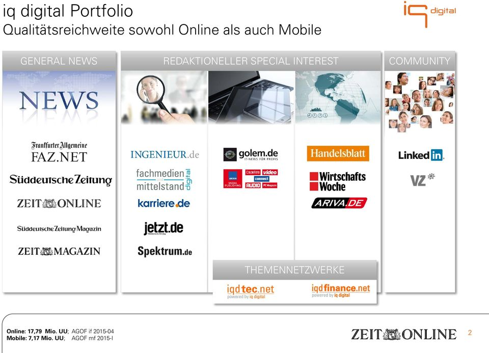 INTEREST COMMUNITY THEMENNETZWERKE Online: 17,79 Mio.