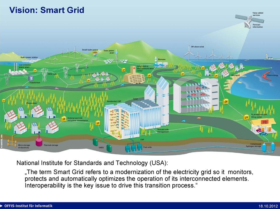 of the electricity grid so it monitors, protects and automatically optimizes the operation
