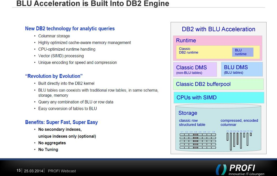 tables) Classic DB2 bufferpool CPUs with SIMD Storage classic row structured