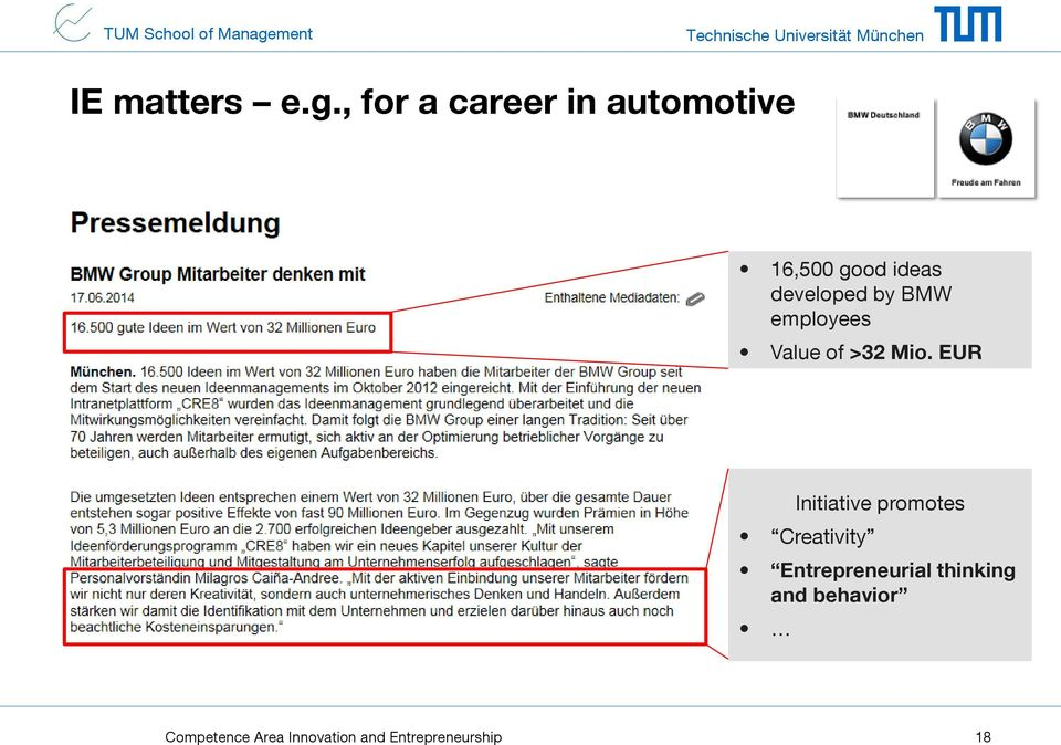 , for a career in automotive 16,500 good ideas developed by BMW
