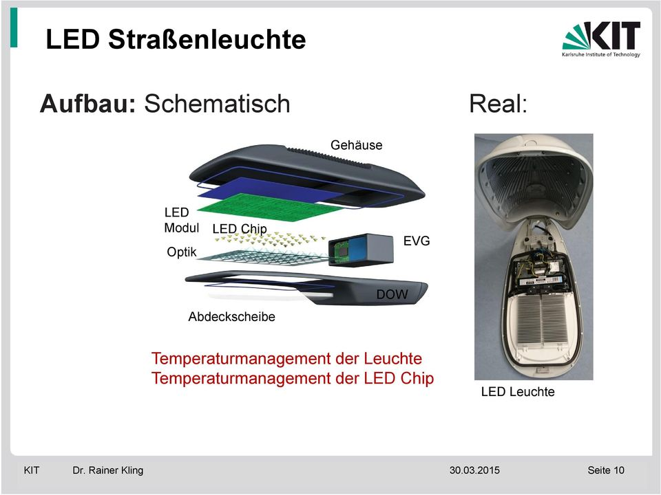 Temperaturmanagement der Leuchte Temperaturmanagement